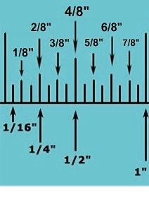 ruler, enlarged