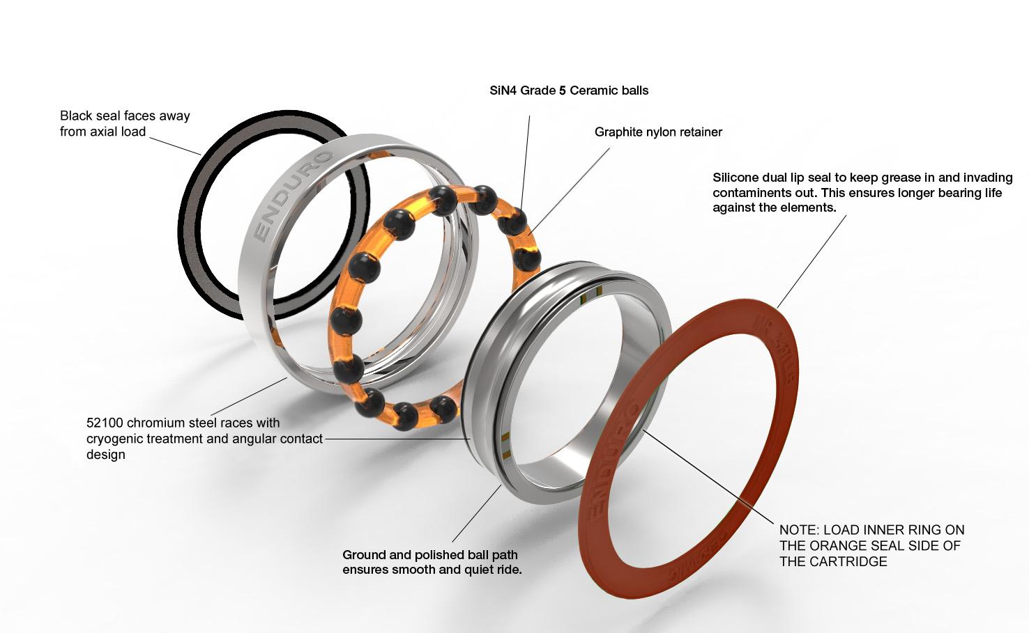 CH Series A/C Ceramic Hybrid Spec